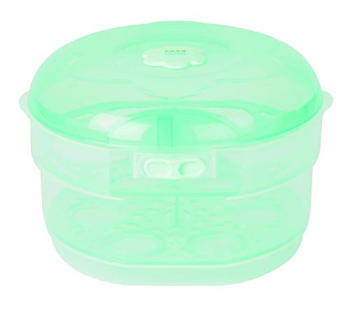Saro 2680 - Esterilizador microondas